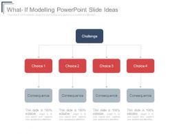 What If Modelling Powerpoint Slide Ideas