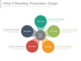 What If Modelling Presentation Design
