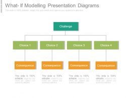 What If Modelling Presentation Diagrams