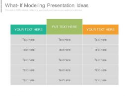 What If Modelling Presentation Ideas