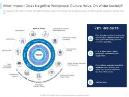 What Impact Does Negative Workplace Culture Have On Wider Society Leaders Guide To Corporate Culture Ppt Grid