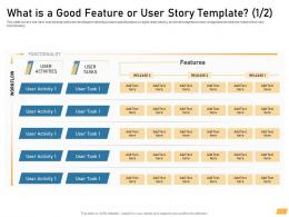 What Is A Good Feature Or User Story Template Functionality Ppt Ideas Samples