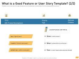What Is A Good Feature Or User Story Template Priority Ppt Powerpoint Show Files