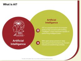 What Is AI Transforming M608 Ppt Powerpoint Presentation Layout