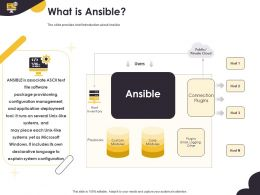 What Is Ansible System Configuration Ppt Powerpoint Presentation Infographic Template