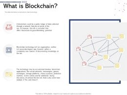 What Is Blockchain N356 Powerpoint Presentation Tips