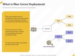 What Is Blue Green Deployment Service Ppt Powerpoint Presentation Gallery