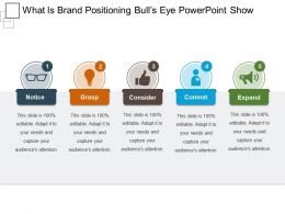 What Is Brand Positioning Bulls Eye Powerpoint Show