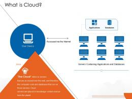 What Is Cloud Cloud Computing Ppt Template