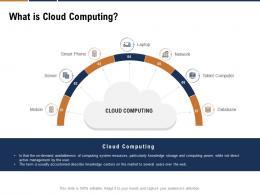 What Is Cloud Computing Devops Cloud Computing Ppt Powerpoint Smartart