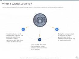What Is Cloud Security Cloud Security IT Ppt Themes