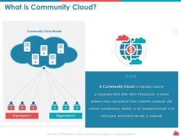 What Is Community Cloud Hosted Internally Ppt Powerpoint Presentation Outline