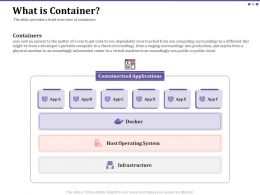 What Is Container Operating System Ppt Powerpoint Presentation File Topics