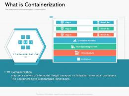 What Is Containerization Containerization A Step Forward For Digital Transformation Ppt Powerpoint Show