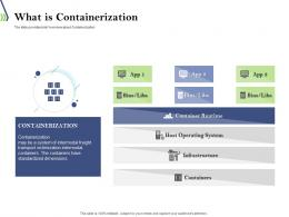 What Is Containerization Introduction To Dockers And Containers Ppt Powerpoint Mockup
