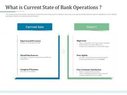 What Is Current State Of Bank Operations Bank Operations Transformation Ppt Icon Template