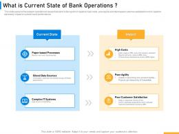 What Is Current State Of Bank Operations Implementing Digital Solutions In Banking Ppt Summary