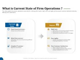 What Is Current State Of Firm Operations Business Turnaround Plan Ppt Infographics