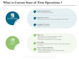 What Is Current State Of Firm Operations Firm Rescue Plan Ppt Powerpoint Graphics