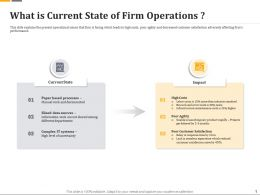 What Is Current State Of Firm Operations Ppt Format Ideas