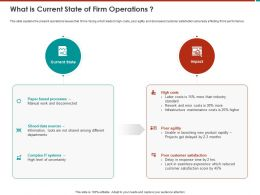 What Is Current State Of Firm Operations Rework Ppt Powerpoint Presentation Ideas Rules