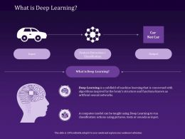 What Is Deep Learning Artificial Neural Networks Ppt Powerpoint Presentation Tips