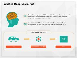 What Is Deep Learning Extraction M635 Ppt Powerpoint Presentation Summary Information