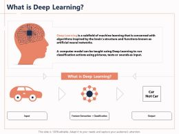 What Is Deep Learning Inspired Brain Ppt Powerpoint Presentation Images