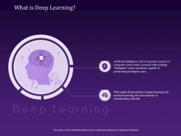 What Is Deep Learning Performing Powerpoint Presentation Mockup