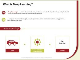 What Is Deep Learning Pictures M610 Ppt Powerpoint Presentation Icon Background Designs