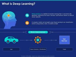 What Is Deep Learning Ppt Powerpoint Presentation Professional Images