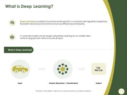 What Is Deep Learning Sounds M585 Ppt Powerpoint Presentation Ideas Design Ideas