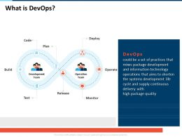 What Is Devops Information Technology Ppt Powerpoint Presentation Inspiration