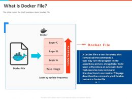 What Is Docker File Layer Powerpoint Presentation Display