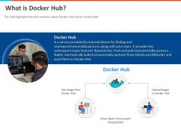 What Is Docker Hub Mechanically Powerpoint Presentation Aids