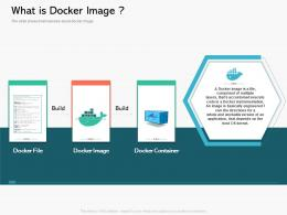 What Is Docker Image Containerization A Step Forward For Digital Transformation Ppt Powerpoint Presentation Rules