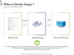What Is Docker Image Introduction To Dockers And Containers Ppt Powerpoint Presentation Infographic