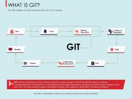 What Is Git Shared Ppt Powerpoint Presentation Icon Outfit