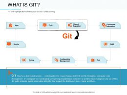 What Is Git Workflows Ppt Powerpoint Presentation Styles Gridlines