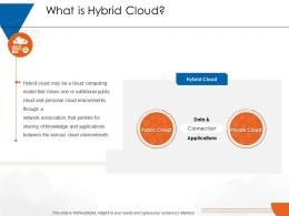 What Is Hybrid Cloud Cloud Computing Ppt Guidelines