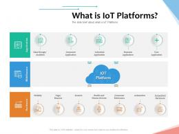 What Is IoT Platforms Internet Of Things IOT Overview Ppt Powerpoint Presentation Icon Graphics