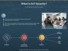 What Is IoT Security Internet Of Things IOT Ppt Powerpoint Presentation Infographics Brochure