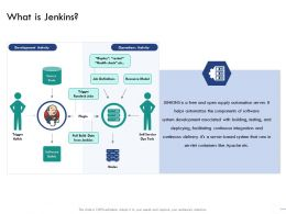 What Is Jenkins Containers Ppt Powerpoint Presentation Styles Backgrounds