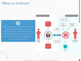 What Is Jenkins Development Activity Ppt Powerpoint Presentation Gallery