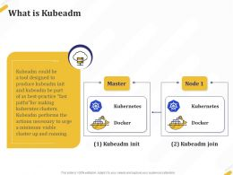 What Is Kubeadm Docker Ppt Powerpoint Presentation Gallery Portrait
