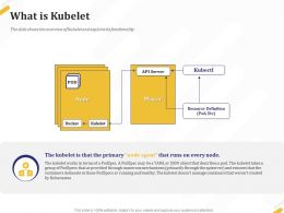 What Is Kubelet Resource Ppt Powerpoint Presentation Gallery Outline