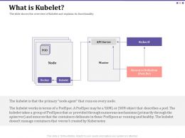 What Is KUBELET Resource Ppt Powerpoint Presentation Icon Background