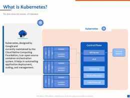 What Is Kubernetes Native Computing Ppt Powerpoint Presentation Templates