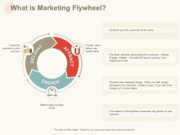 What Is Marketing Flywheel Ppt Powerpoint Presentation Summary Example Topics