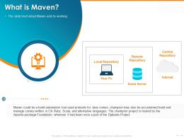 What Is Maven Central Repository Powerpoint Presentation Maker